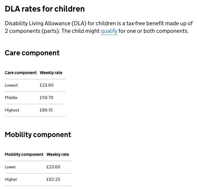 screenshot of the Gov.uk page for Disability Living Allowance showing the different components of this benefit